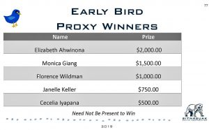 Early Bird Proxy Prize Winners 45th annual meeting