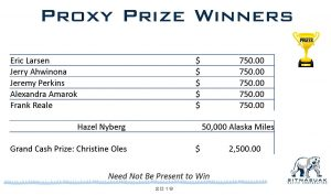 Proxy prize winners 45th annual meeting